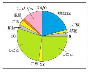en-graf