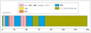 obi-graf