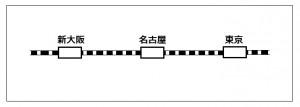 shinoosaka-nagoya-tokyo-1