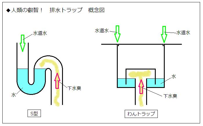 haisui-trap-gainennzu-1