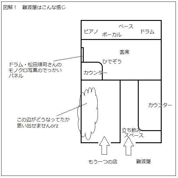 nishinari-jazz-nanbaya
